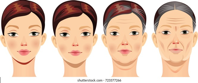 face of woman at different ages, vector illustration, human face in different periods of life, young girl, middle-aged woman, elderly woman