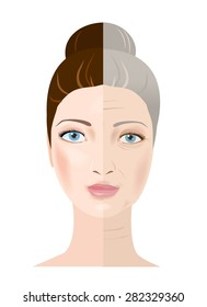 Face of young woman and old woman with wrinkles isolated on white. The same person  in her youth and old age. Vector