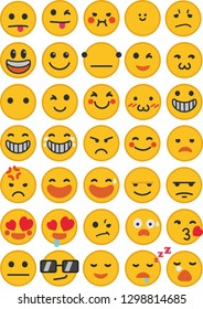 Faces with different emotions. Emoticons vector