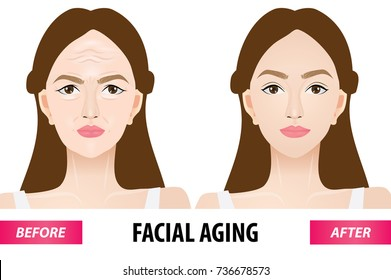 Facial aging before and after vector illustration