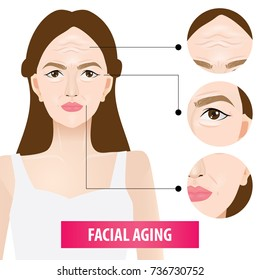 Facial aging vector illustration