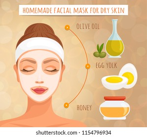 Facial mask. The recipe for a homemade mask for dry skin. Vector illustration. Natural ingredients for skin care.