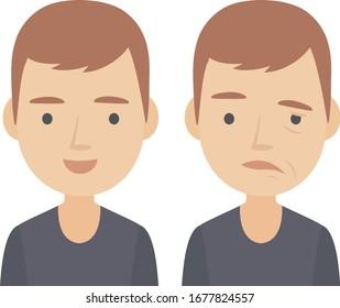 Facial paralysis is a neurological disease