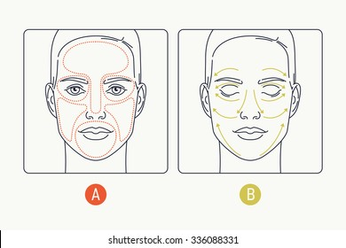 Facial skin care infographics template with female face with opened and closed eyes featuring facial skin areas and skincare product application scheme with arrows