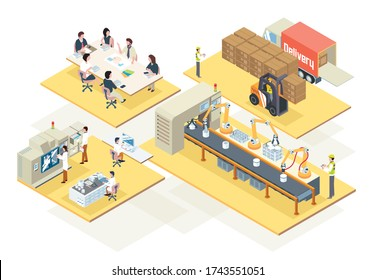 factory administration work isometric yellow