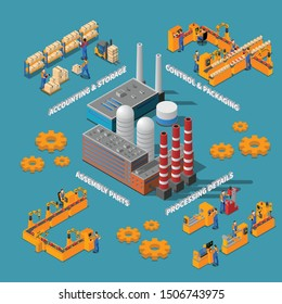 Factory isometric poster with processing details  assembly parts control packaging accounting and storage elements vector Illustration