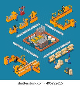 Factory and production isometric composition with processing and control symbols vector illustration