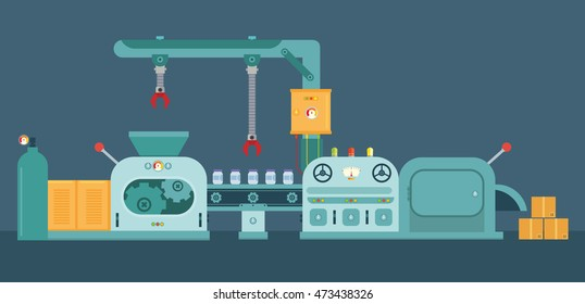 Factory production line machinery