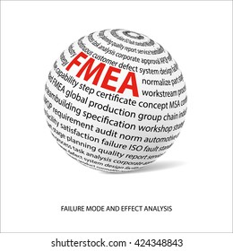 Failure mode and effect analysis word ball. White ball  with main title FMEA and filled by other words related with FMEA method. Industrial quality improvement. Vector illustration