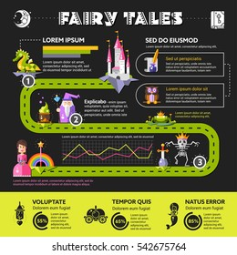 Fairy Tales - info poster, brochure cover template layout with flat design icons, other infographic elements and filler text