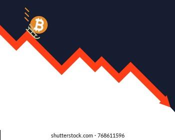 The falling of Bitcoin vector illustration. Decrease graph