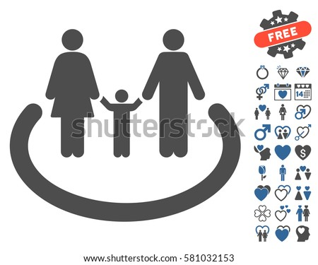 family background dating