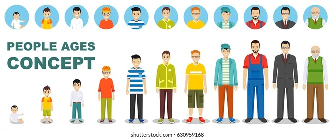 Family concept. People generations at different ages isolated on white background in flat style. Man aging: baby, child, teenager, young, adult, old people. Different characters avatars icons set.
