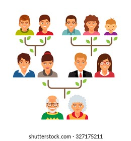 Family genealogy tree diagram chart. Flat style vector illustration isolated on white background.