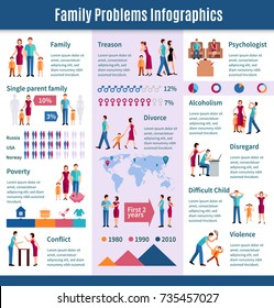 Family problems infographics with flat human characters flat percentage graphs colorful arrows and maps with text vector illustration