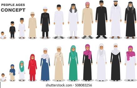 Family and social concept. Arab person generations at different ages. Muslim people father, mother, son, daughter, grandmother and grandfather standing together in traditional islamic clothes. Vector.