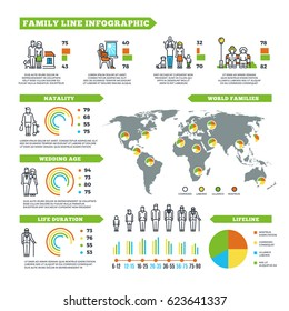 Family statistics vector infographics with population charts and demographics diagrams
