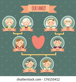 family tree - cute family portraits