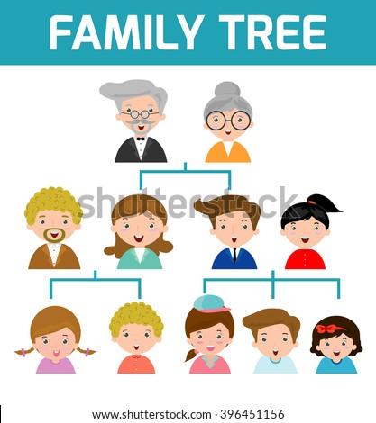 family tree diagram members on genealogical のベクター画像素材