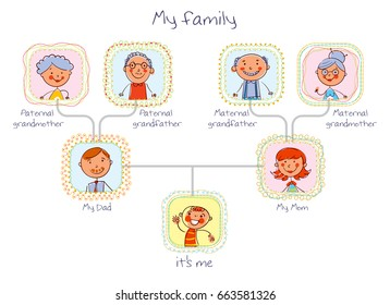 Family tree. Father, mother, son, grandparents. In the style of children's drawings. Funny cartoon character. Vector illustration. Isolated on white background