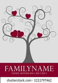 Family tree, Genealogy with Names