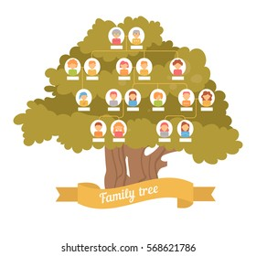 Family tree. Genealogy, pedigree. Vector illustration. Cartoon character. Art on a white background.