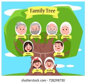 árbol Genealógico Imágenes Fotos Y Vectores De Stock Shutterstock
