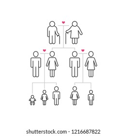Family tree. Vector illustration, outline style