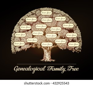 Family tree in vintage style. Pedigree, surname or dynasty