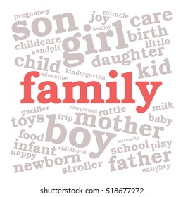 Family. Word cloud, red font, white background. Family concept.