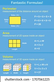 Fantastic formulas - (Perimeter, Area, Volume) measurement of space inside an object and measurement of the distance around an object.