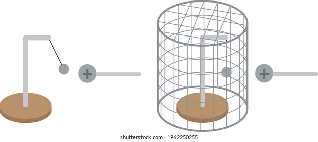 Faraday's Cage Experiment. Sequence images of the experiment isolated on white background.