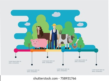 Farm Infographic concept vector Illustation.