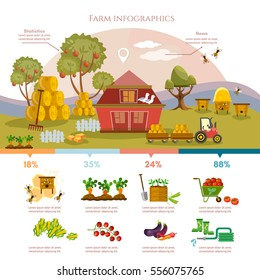 Farm infographics template design agricultural objects natural food farmer products rural landscape with old barn and field cultivation of vegetables