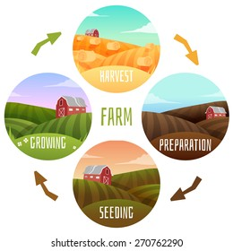 Farm Landscape life circle of farm. Vector illustration