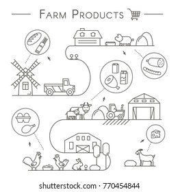 Farm Products Icons in Linear Style. Countryside and Agricultural Land. Farm animals. Rural landscape details.