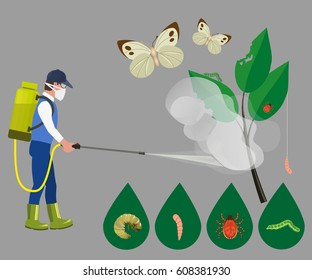 农民喷洒农药。 矢量插图