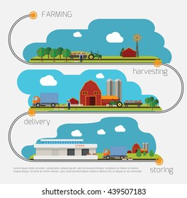 Farming agriculture infographic and delivery. Flat vector illustration.