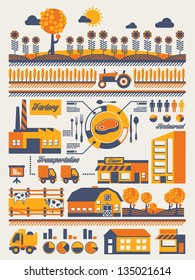 farming and food industry info graphic