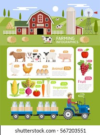 Farming infographic elements template. Vector illustration. Can be used for workflow layout, banner, diagram, number options, step up options, web design, timeline