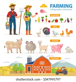 Farming infographic elements. Two farmers - man and woman, farm animals, equipment, barn, tractor, landscape large set of vector flat illustrations isolated on white background. Eco Farming concept.