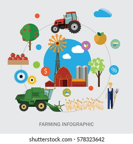Farming infographics and vector farm elements.