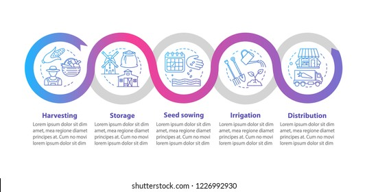 Farming vector infographic template. Agriculture. Business presentation design elements. Data visualization with five steps and options. Agricultural process chart. Workflow layout with linear icons
