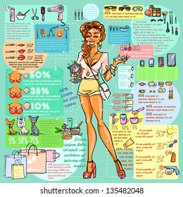 Fashion and Beauty Industry Infographic with sample text, Cartoon sexy woman with beauty supplies around. Bimbo Infographic.