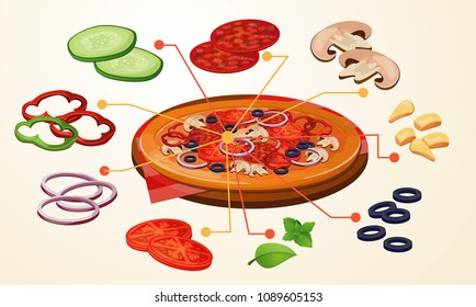 Fast food, American food, Italian food, ready-made design, menu for the restaurant. Separate elements, constructor, assemble yourself. Pizza, pizzeria, logo, restaurant menu, cafe.