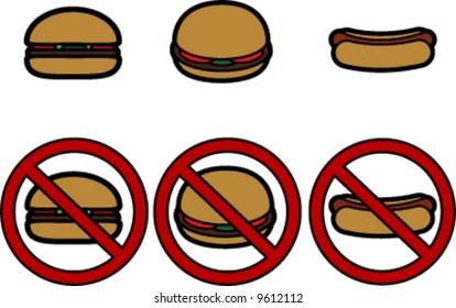Fast Food/ No Fast Food