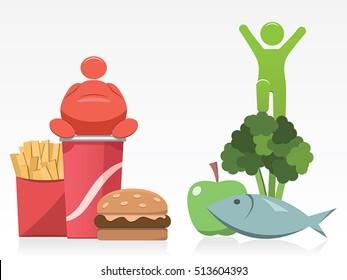 Junk Food Vs Healthy Food Images, Stock Photos & Vectors