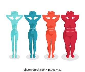 Fast-food and body. Ladies silhouettes with different body mass