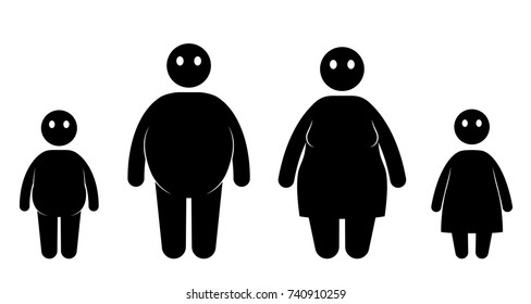 Fat big weight people icon set. Overweight problem. Unhealthy woman, man, girl and boy. Vector illustration.