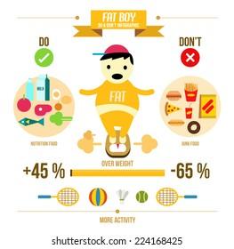 Fat boy. Childhood Obesity Info graphic. flat design element. vector illustration